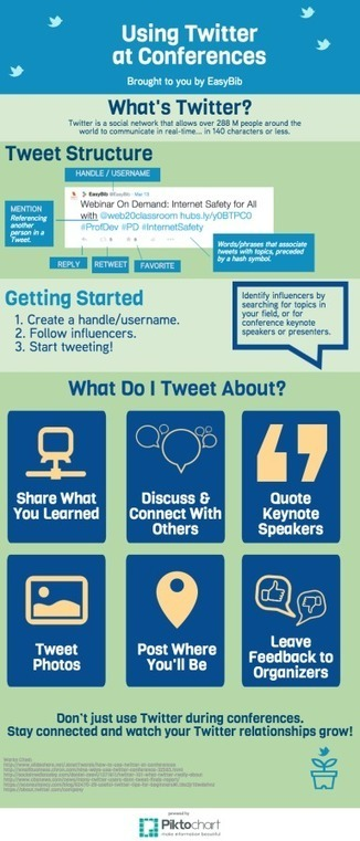 How I Hacked My PD: The Power of Twitter As a 24/7 Learning Tool | BYOD iPads | Scoop.it