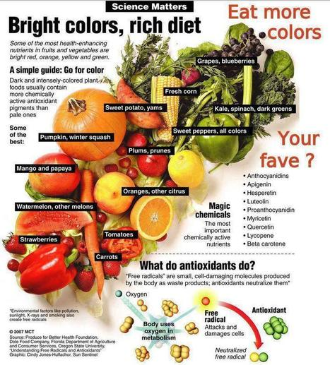 Bright Color, rich diet | Nutrition & Health | Scoop.it