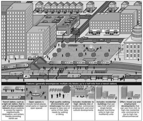 Demonizing Smart Growth - The Architect's Newspaper   green streets   Scoop.it