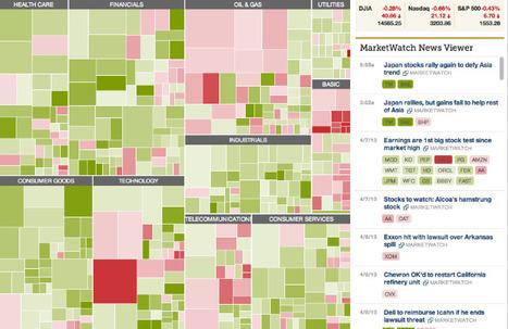 SmartMoney Map of the Market   dataviz and datajournalisme   Scoop.it