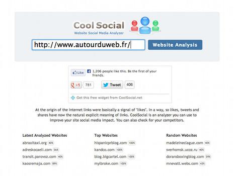 Quelle note va obtenir votre blog à ce test des réseaux sociaux ? | Geeks | Scoop.it