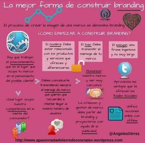 Aprende la mejor fórmula para construir Branding (infografía) | Utilización de Twitter la Educación | Scoop.it