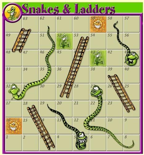 Snakes and Ladders | Jeux proposés au CDI | Scoop.it