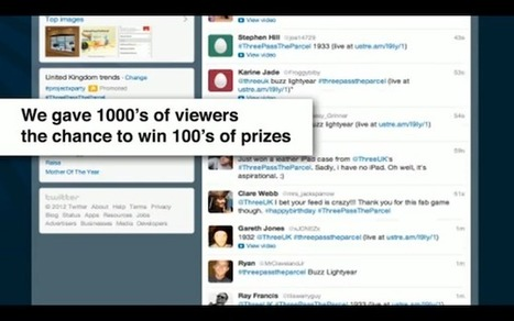 5 Fabulous Twitter Contest Campaigns   Twitter Stats, Strategies + Tips   Scoop.it