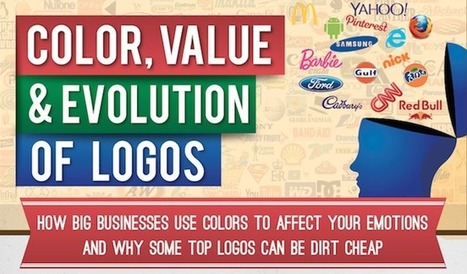 [Design] Comment les logos des marques ont évolué dans le temps et vous influencent au quotidien | FrenchWeb.fr | webdesign web dev | Scoop.it