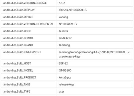 Samsung Galaxy Note de 8 pulgadas en camino   Enginys amb enginy   Scoop.it
