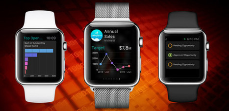 Salesforce Debuts Three CRM Tools for Apple Watch - Top Tech News   Sales Excellence   Scoop.it