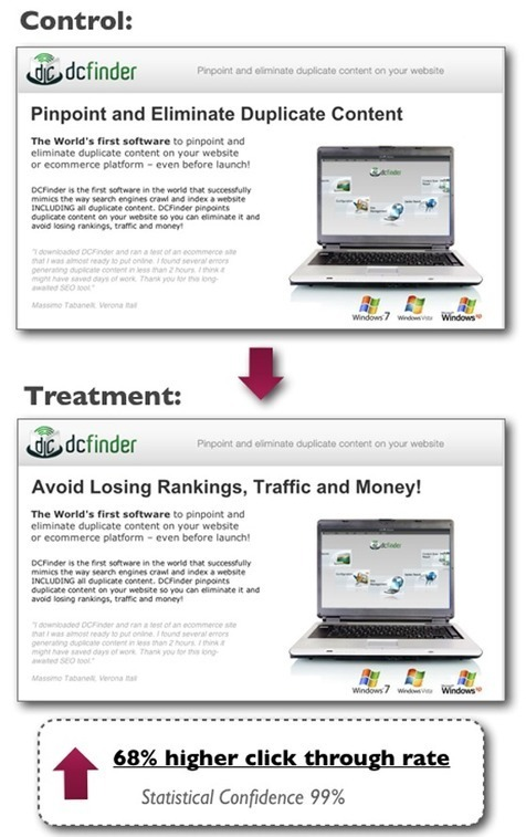 5 Landing Page Headline A/B Test Formulas & Results