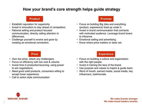 How to find the ideal Consumer Benefit for your brand | Beloved Brands | marketing & innovation management | Scoop.it