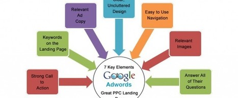 7 Key Elements Of A Great PPC Landing Page | SEO, Social Media & PPC | Scoop.it