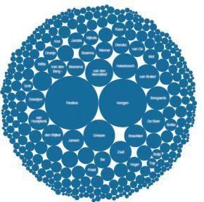 Learning Analytics Light  Marlo Kengen, Joitske Hulsebosch & Sibrenne Wagenaar   ICTO Zuyd   Scoop.it