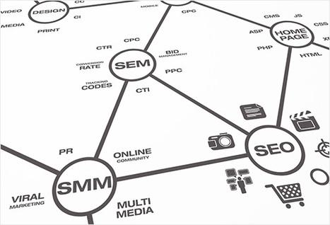 Offline SEO Tactics for Your Website | Allround Social Media Marketing | Scoop.it