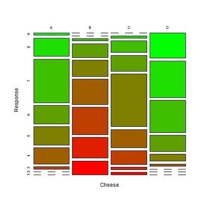 Ordinal Data   Quantitative Finance   Scoop.it
