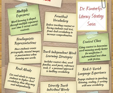Top 10 Characteristics Of Effective Vocabulary Instruction | Reading in the 21st century | Scoop.it