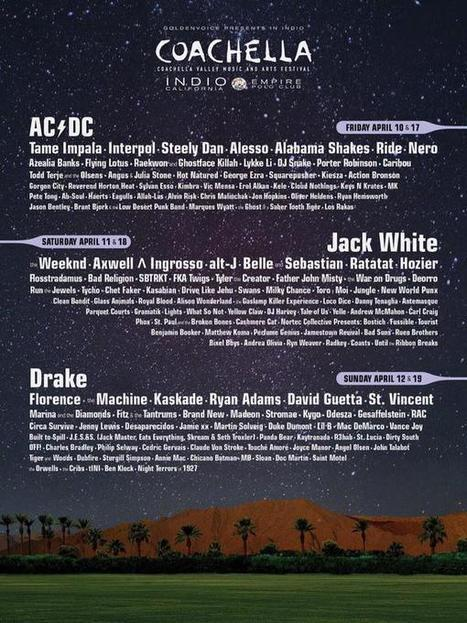 Coachella has dropped its official 2015 lineup | Dance Music Electronic - Hard On Club | Scoop.it