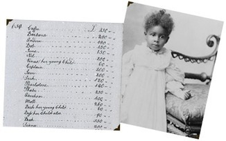AfriQuest | Genealogy Research Helps | Scoop.it