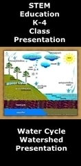 World Water Day 2013: Special water education news | Save the Water | Water Education | Scoop.it