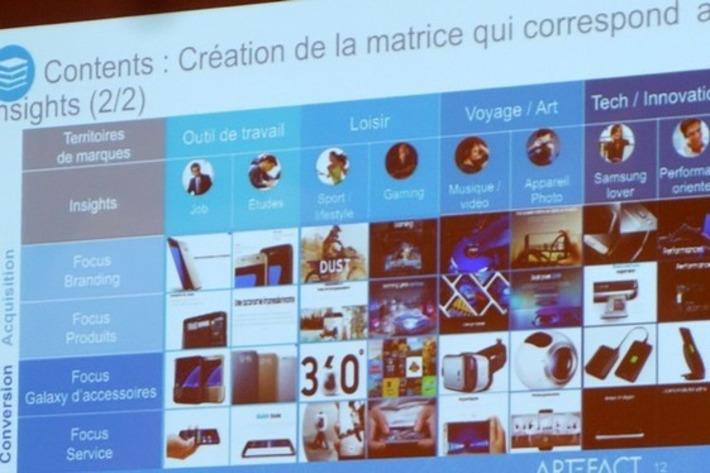 Le e-commerce en France explose les scores   Digitalisation & Distributeurs   Scoop.it
