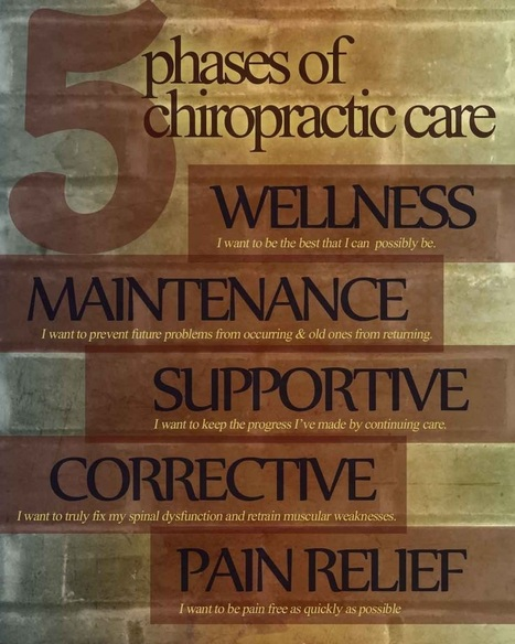 Phases Of Chiropractic Care | Health Matters | Scoop.it