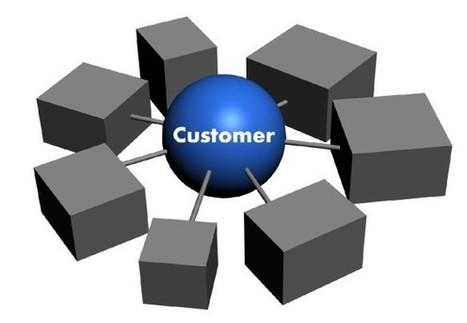 Onderzoek: 70 procent bedrijven in lerende fase rondom customer centricity | SAS Nederland | Scoop.it