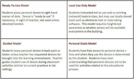 Tomorrow's Tech in Today's Schools: Classroom Management Models of BYOD | 1:1 and BYOD | Scoop.it