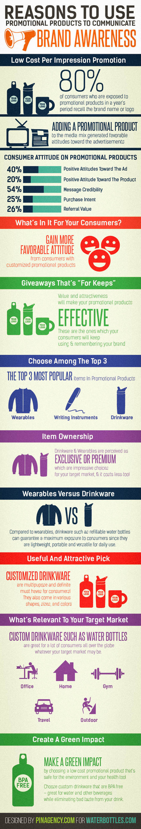 Need Brand Awareness? Use Promotional Products Strategy! | All Infographics | Scoop.it