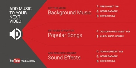 YouTube Has Added More Than 1000 New Royalty-Free Tracks to Its Audio Library | Education Technology - theory & practice | Scoop.it