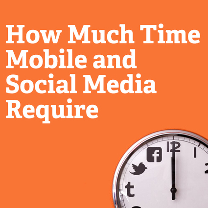 How Much Time Mobile and Social Media Require | LatinWeb Digital | Scoop.it