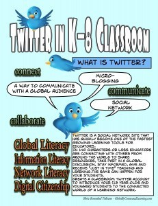 Guide to Twitter in the K-8 Classroom | Langwitches Blog | ICT integration in Education | Scoop.it