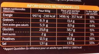 Comment anticiper l'étiquetage nutritionnel   Carambar - Veille réglementaire   Scoop.it