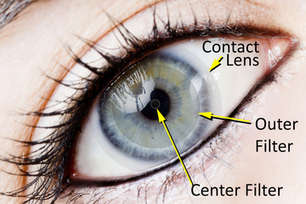 Sight-Enhancing Virtual Reality Contact Lenses to be Ready by 2014? | LiveScience | Business Growth and Operations | Scoop.it