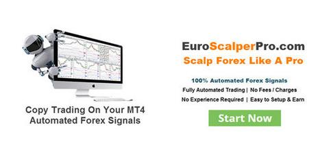 Euro Scalper Pro | Reading Pool | Scoop.it