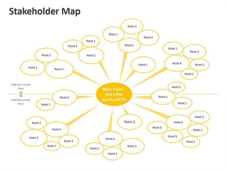 Stakeholder Map | PowerPoint Presentation Tools and Resources | Scoop.it