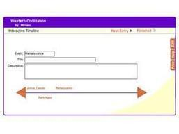 Timeline - ReadWriteThink | Education Resources | Scoop.it
