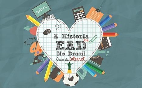 [Infográfico] EAD – A História no Brasil antes da Internet | Linguagem Virtual | Scoop.it