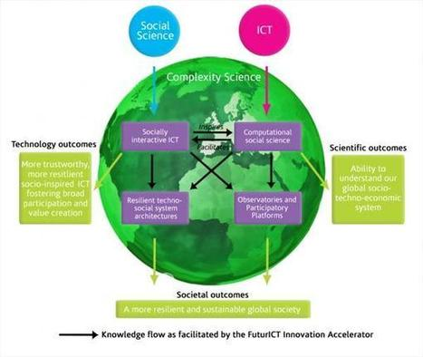 #FuturICT as a whole will act as a Knowledge Accelerator | FuturICT | Scoop.it
