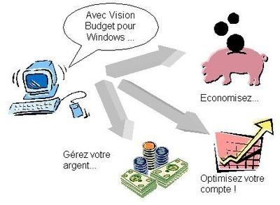 licence gratuite: Logiciel gratuit Vision Budget Fr Licence gratuite logiciel de comptabilite familiale | Budget familial | Scoop.it