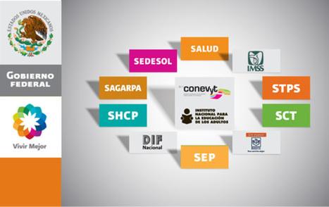 Portal Educativo CONEVyT | Educación Matemática | Scoop.it