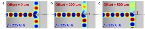 Researchers develop key power-splitting component for terahertz waves | Amazing Science | Scoop.it