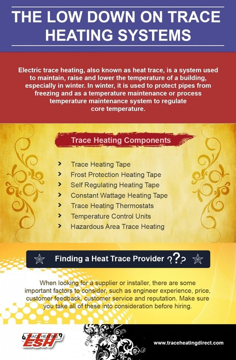 The Low Down on Trace Heating Systems | Trace Heating Direct | Scoop.it