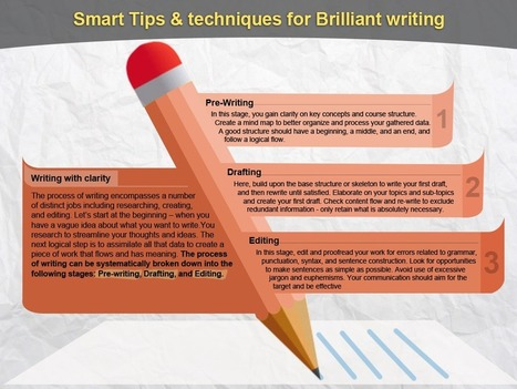 Writing with Clarity for Effective Instructional Design | Technology in Art And Education | Scoop.it