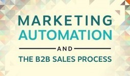 4 Ways Marketing Automation Helps The B2B Sales Process | Marketing Automation avec Oracle Marketing Cloud — Eloqua by Aressy | Scoop.it
