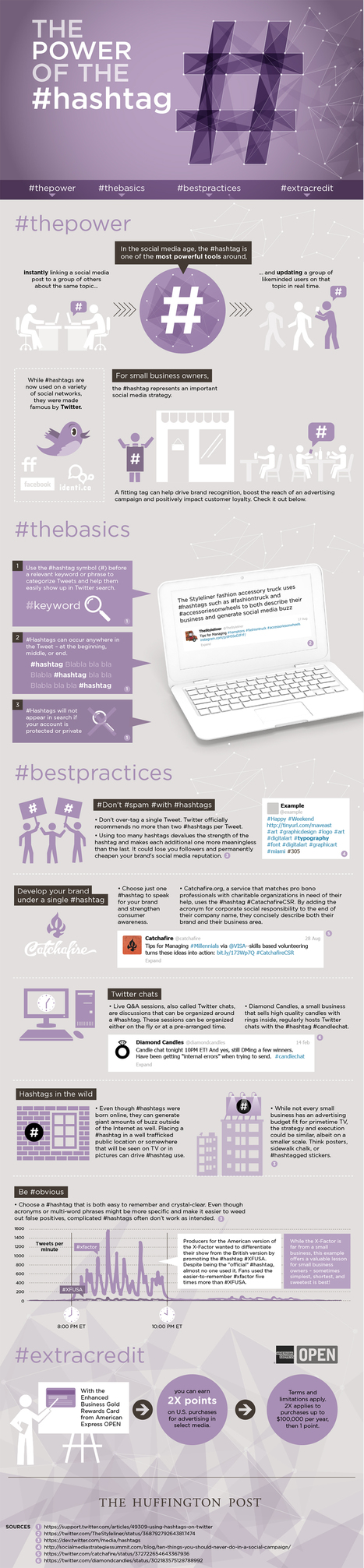 The Power Of The #Hashtag [INFOGRAPHIC] - AllTwitter | Social Media e Innovación Tecnológica | Scoop.it