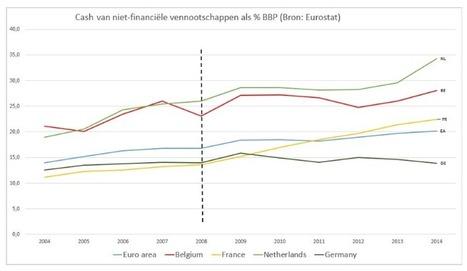 Belgische vennootschappen zitten op berg van 112 miljard euro cash geld. En Van Overtveldt wil die berg nog groter maken. | Socialisme Koekelberg | Scoop.it