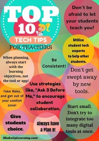 Top 10 Tech Tips For Teachers | Blended Learning links and resources | Scoop.it