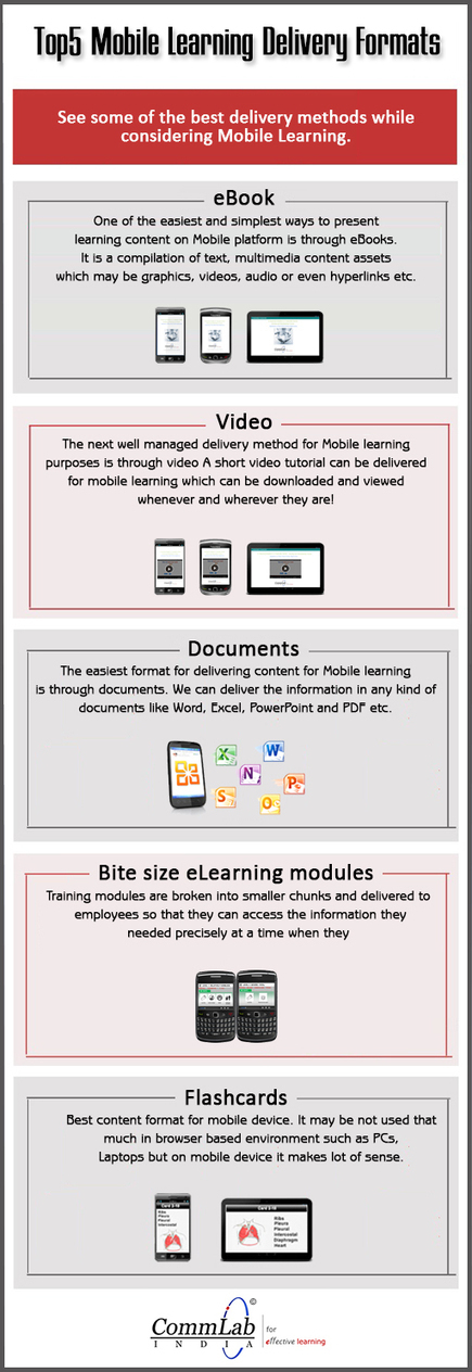 Infographie : le top 5 des formats de supports pédagogiques en apprentissage mobile | Web 2.0 for juandoming | Scoop.it