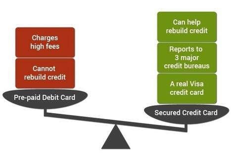 Visa Prepaid Card VS Secured Credit Card | OneUnited Bank Resources | Scoop.it