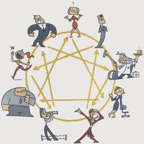 Les Ateliers de la coquille: Ennéagramme, une ressource pour travailler ses personnages | Écriture créative | Scoop.it