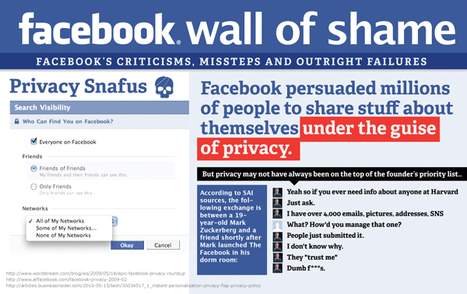 Facebook FAIL: Missteps and Shortcomings Revealed | visualizing social media | Scoop.it