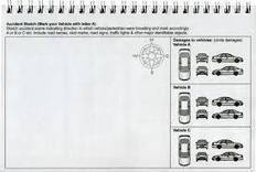 Request a Duplicate Registration Card | Automotive | Scoop.it